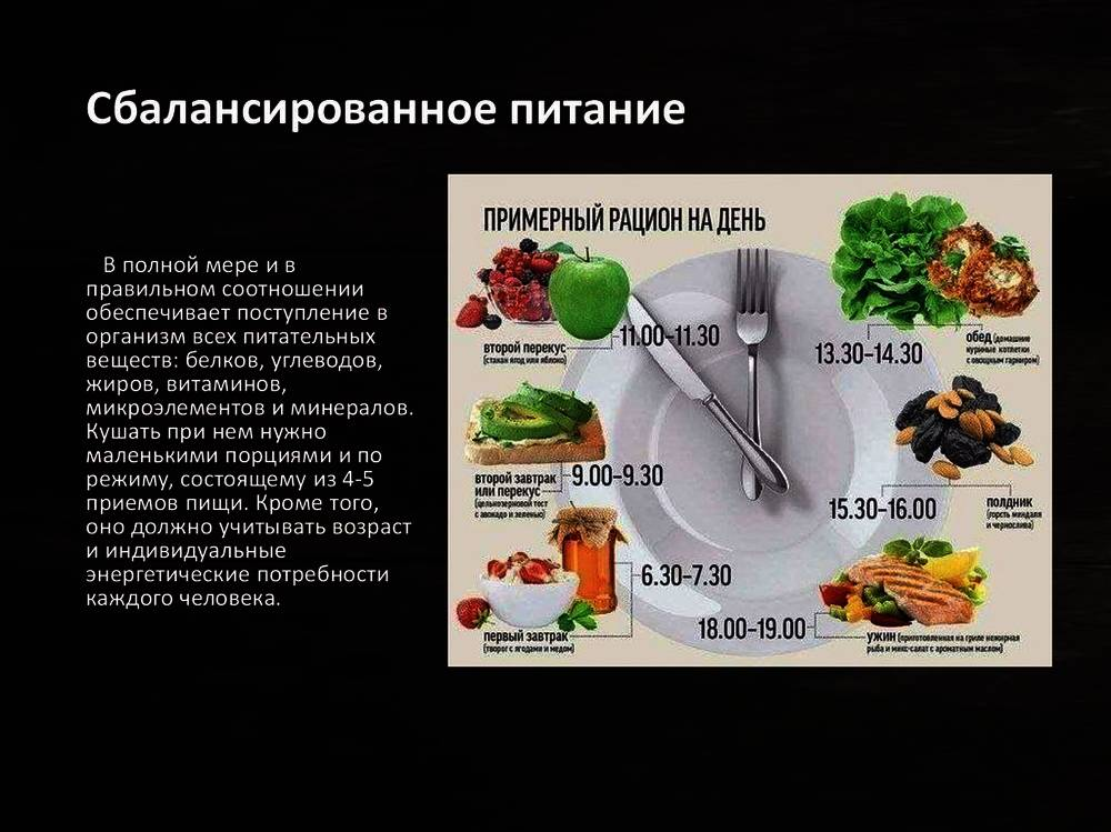 Рацион питания похудения